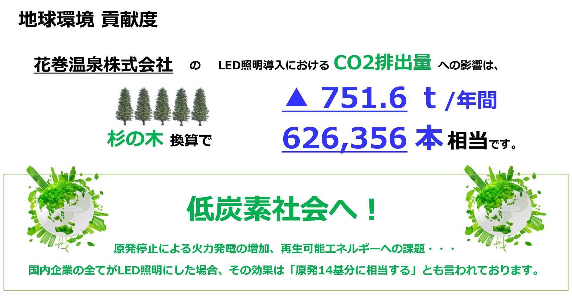 2018_CO2削減_花巻温泉株式会社.jpg